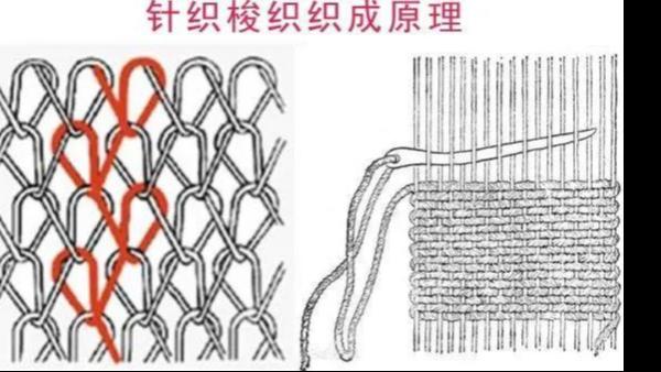 羊绒衫生产厂家常说的针织和梭织有什么区别?
